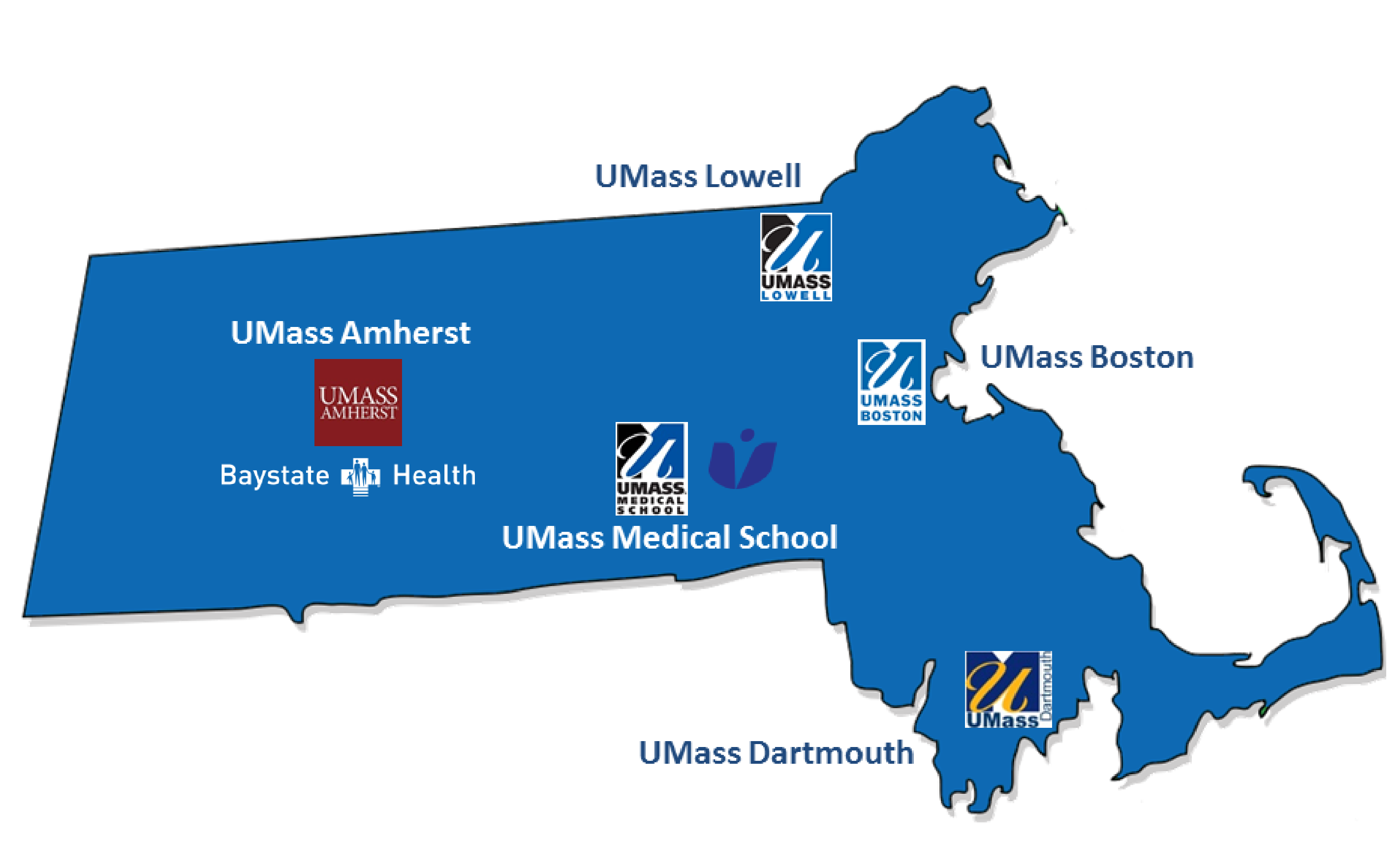 About The UMass Center for Clinical and Translational Science (UMCCTS)