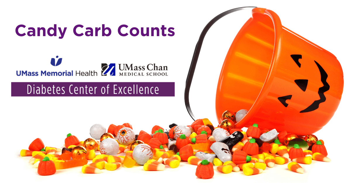 Halloween Candy Carbohydrate Counts