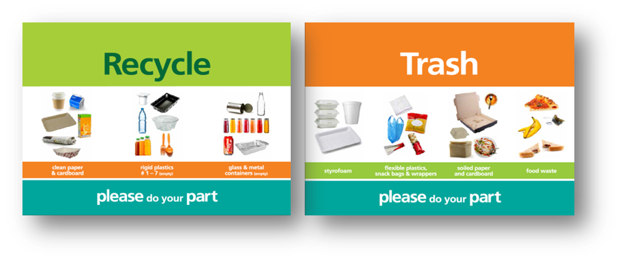 picture regarding Recycle Signs Printable referred to as Recycling Signage 2015