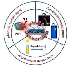Enhanced photoconversion performance of NdVO4/Au nanocrystals for photothermal/photoacoustic imaging guided and near infrared light-triggered anticancer phototherapy