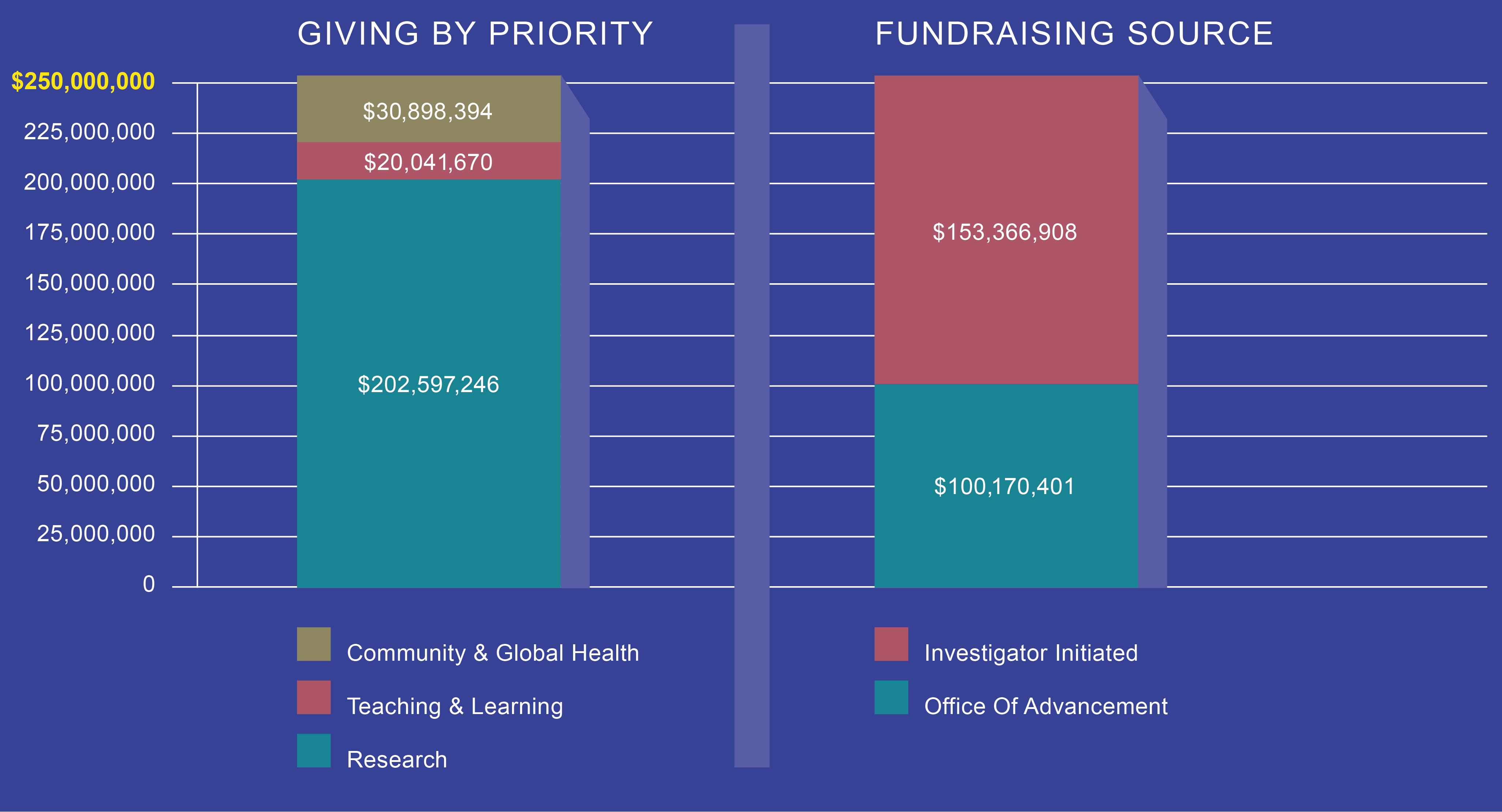 Funding Chart Revised_01.29.2019-01.png