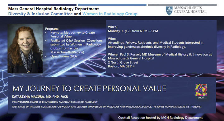 Women in Radiology Meeting