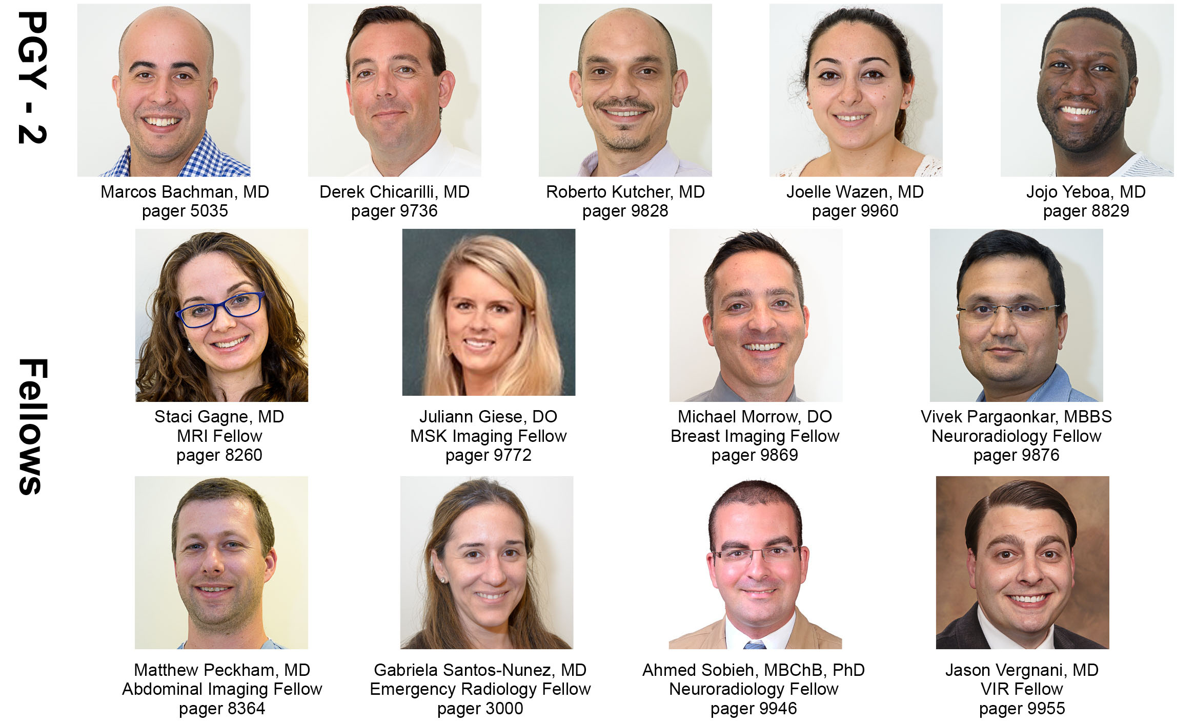New Radiology Residents and Fellows 2017-2018, UMass Medical School