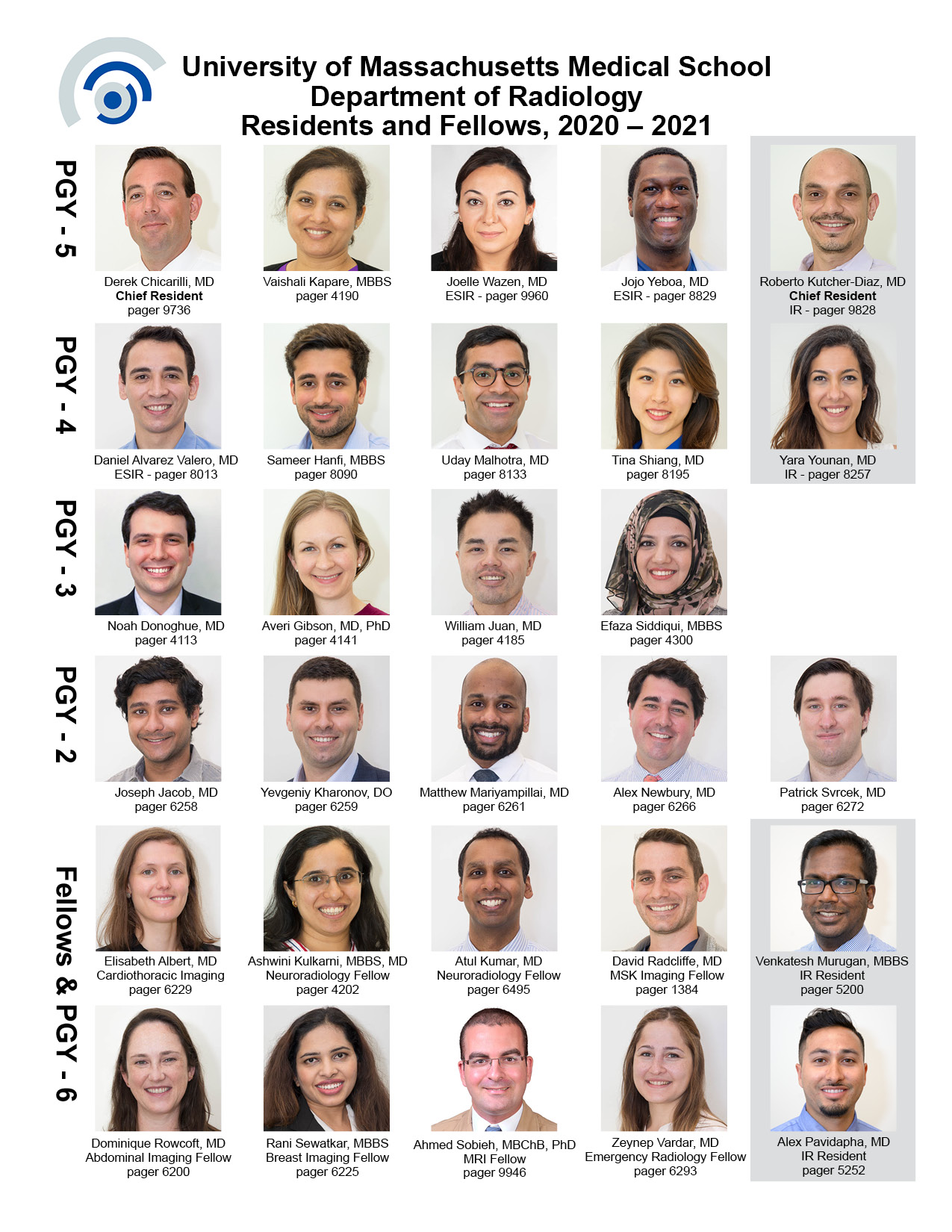 UMMS Radiology Residents and Fellows 2020-2021