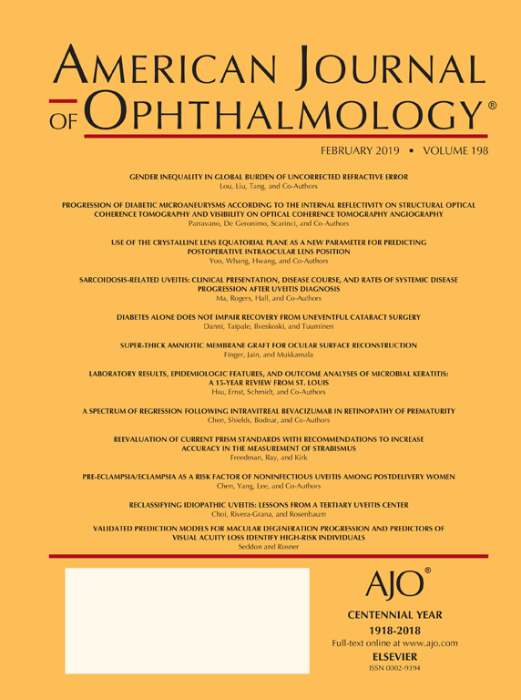 Validated Prediction Models for Macular Degeneration Progression and Predictors of Visual Acuity Loss Identify High-Risk Individuals - 2019