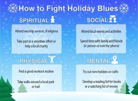 How to fight holiday blues image